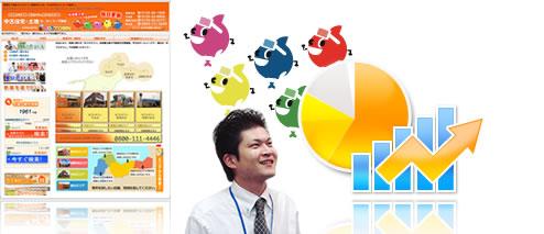セイコー不動産のホームページは月間3000人が見る人気の不動産ホームページ。